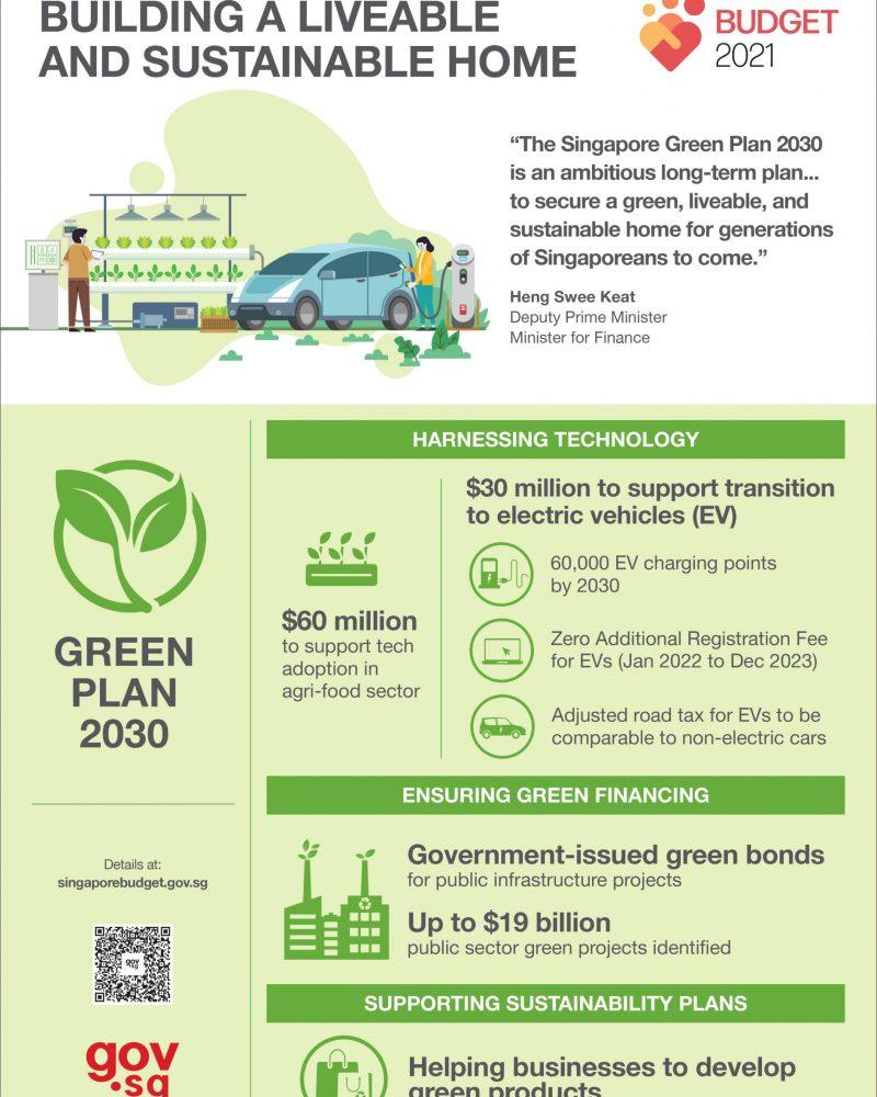 Budget2021_Sustainability_Eng